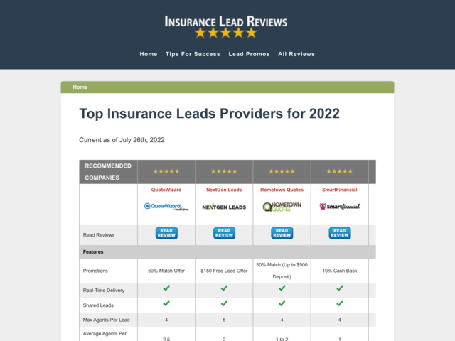insuranceleadreviews.com preview image